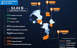 partech africa 2019 news pic.png